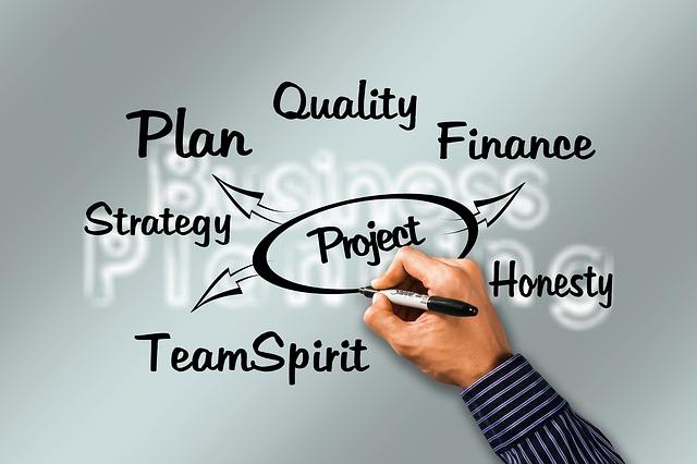 Wyzwania przedstawiciela - strategia pracy